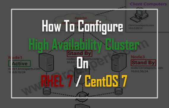 3 Node Apache High Availability Cluster on RHEL 7 / CentOS 7